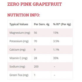High5 Electrolyte Sports Drink Zero Tabs 20 Stück Pink Grapefruit